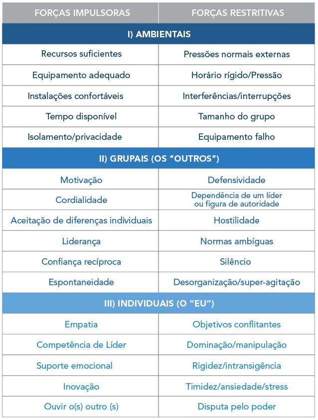 tabela-leitura-e-manejo-de-grupos-01